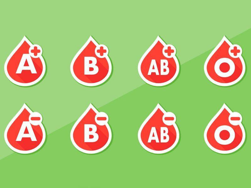Grupos sanguíneos y factor Rh